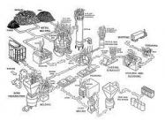 Proses Pengecoran Logam (Metal Casting Process)