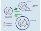 Manfaat Radiasi Selain sebagai Pembangkit Listrik