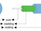 Lapisan Coating Organik dan Anorganik (Bagian 11)