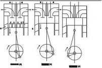 Siklus 2-Tak Mesin Diesel (Bag. 2)