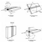 Cara Membaca Kode Kawat Las (Mild Steel)