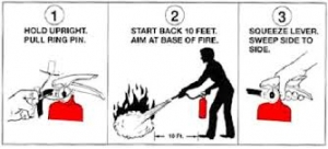 Mengenal Lebih Dalam Tentang Pemadam Api (Bagian 2)